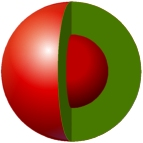 Red ball cross section